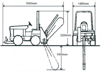 TrenchDigger 40hp-Specs